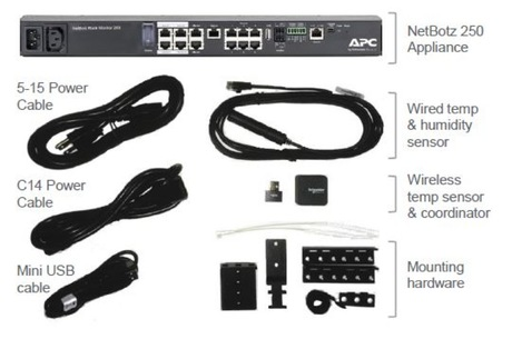 APC NetBotz 250 Rack Monitor